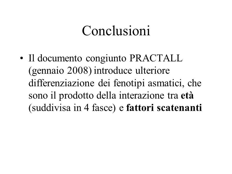 Conclusioni Il documento congiunto PRACTALL (gennaio 2008) introduce ulteriore differenziazione dei fenotipi asmatici, che sono il prodotto della inte