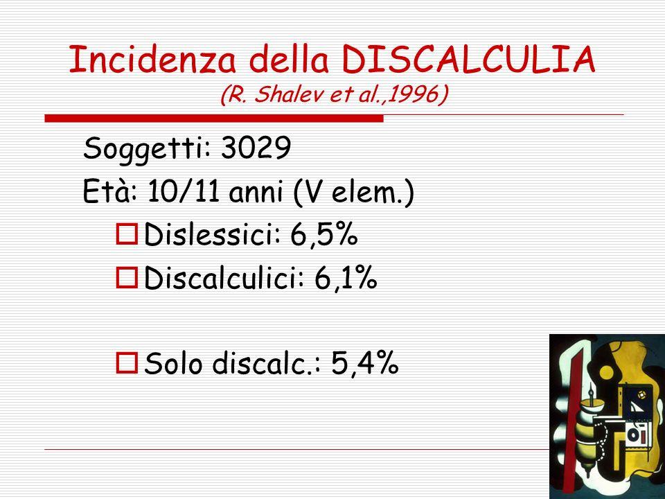 Incidenza della DISCALCULIA (R. Shalev et al.,1996) Soggetti: 3029 Età: 10/11 anni (V elem.) Dislessici: 6,5% Discalculici: 6,1% Solo discalc.: 5,4%