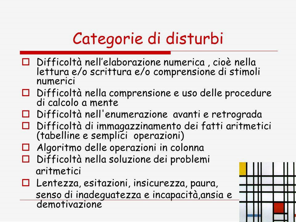 Categorie di disturbi Difficoltà nellelaborazione numerica, cioè nella lettura e/o scrittura e/o comprensione di stimoli numerici Difficoltà nella com