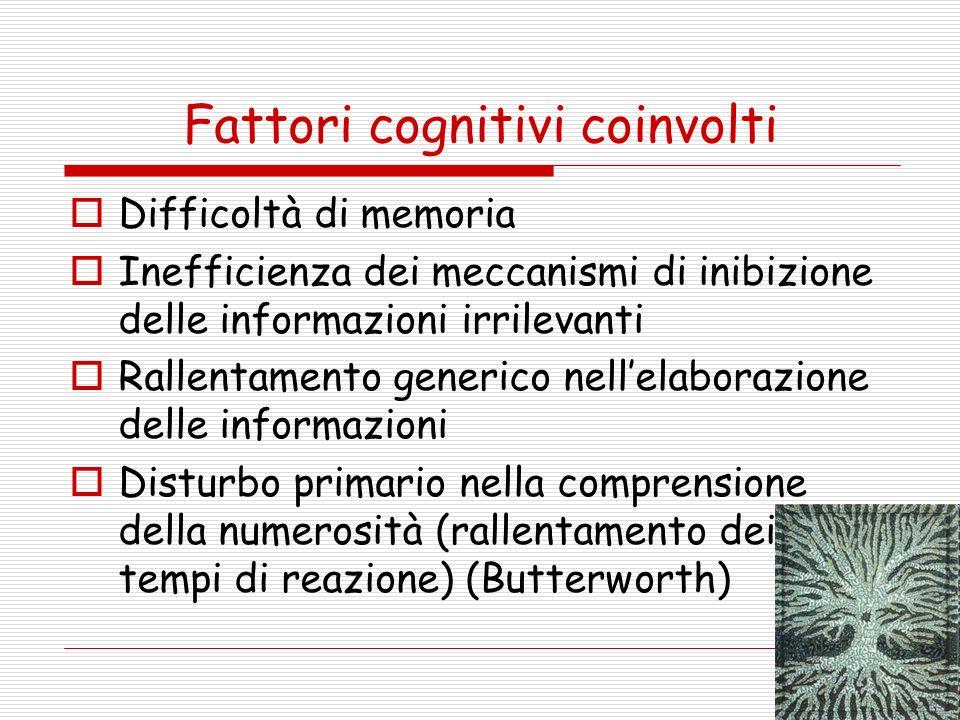 Fattori cognitivi coinvolti Difficoltà di memoria Inefficienza dei meccanismi di inibizione delle informazioni irrilevanti Rallentamento generico nell