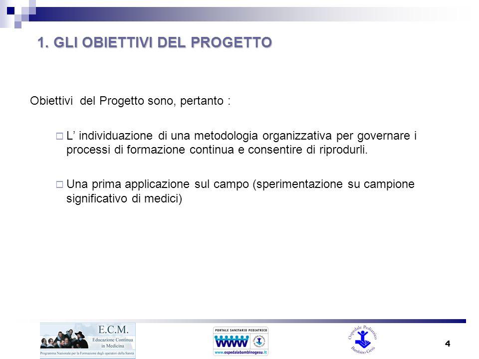 4 Obiettivi del Progetto sono, pertanto : L individuazione di una metodologia organizzativa per governare i processi di formazione continua e consenti