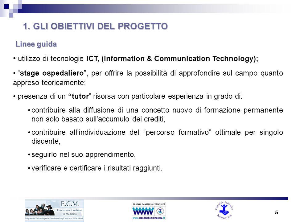 5 Linee guida utilizzo di tecnologie ICT, (Information & Communication Technology); stage ospedaliero, per offrire la possibilità di approfondire sul