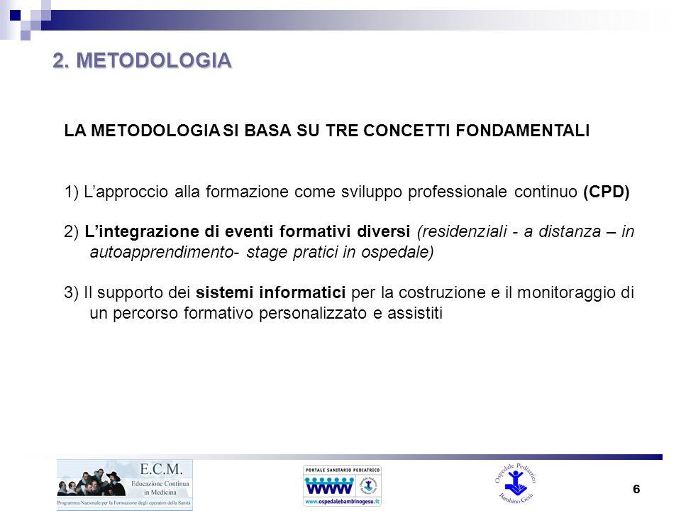 6 2. METODOLOGIA LA METODOLOGIA SI BASA SU TRE CONCETTI FONDAMENTALI 1) Lapproccio alla formazione come sviluppo professionale continuo (CPD) 2) Linte