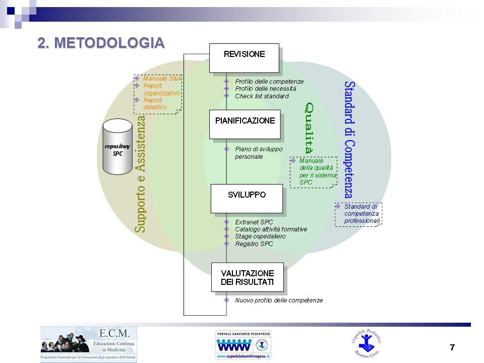 7 2. METODOLOGIA