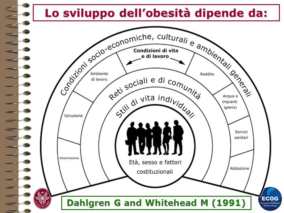 Dahlgren G and Whitehead M (1991) Lo sviluppo dellobesità dipende da: