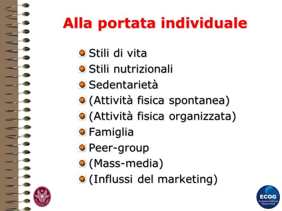 Alla portata individuale Stili di vita Stili nutrizionali Sedentarietà (Attività fisica spontanea) (Attività fisica organizzata) Famiglia Peer-group (
