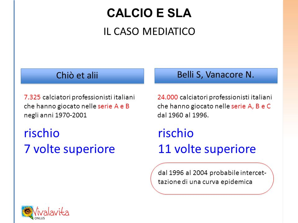 CALCIO E SLA Chiò et alii Belli S, Vanacore N.