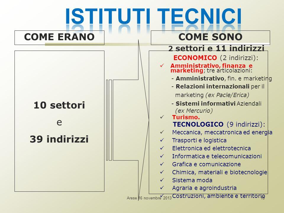 Arese 16 novembre 201310 COME ERANOCOME SONO 10 settori e 39 indirizzi 2 settori e 11 indirizzi ECONOMICO (2 indirizzi): Amministrativo, finanza e mar