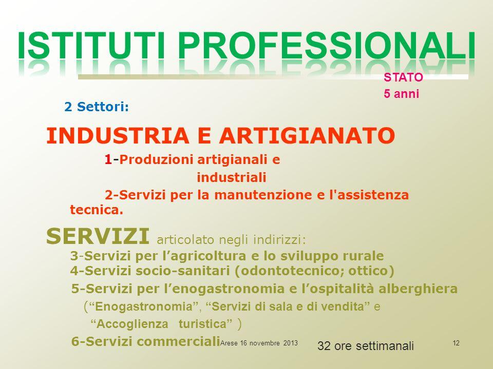 Arese 16 novembre 201312 2 Settori: INDUSTRIA E ARTIGIANATO 1- Produzioni artigianali e industriali 2-Servizi per la manutenzione e l'assistenza tecni
