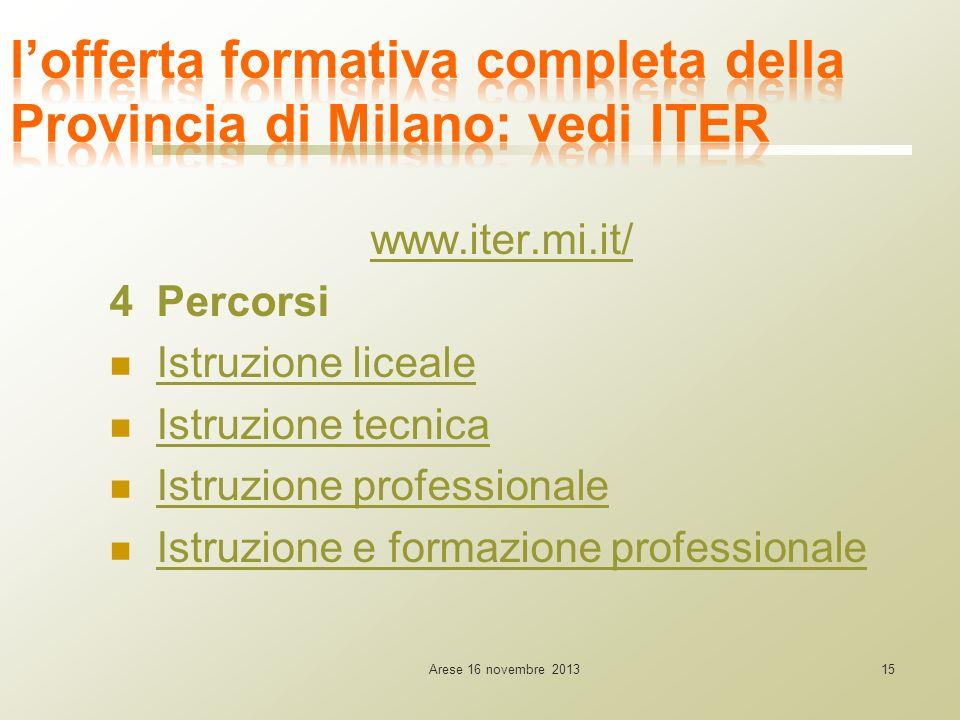 Arese 16 novembre 201315 www.iter.mi.it/ 4 Percorsi Istruzione liceale Istruzione tecnica Istruzione professionale Istruzione e formazione professiona