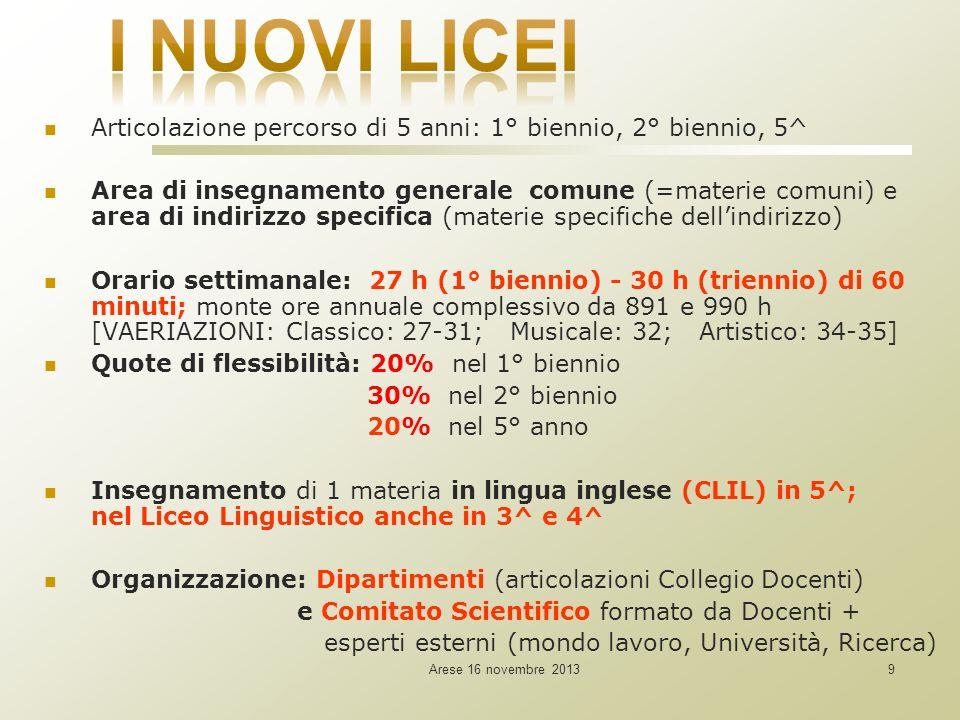 Arese 16 novembre 20139 Articolazione percorso di 5 anni: 1° biennio, 2° biennio, 5^ Area di insegnamento generale comune (=materie comuni) e area di