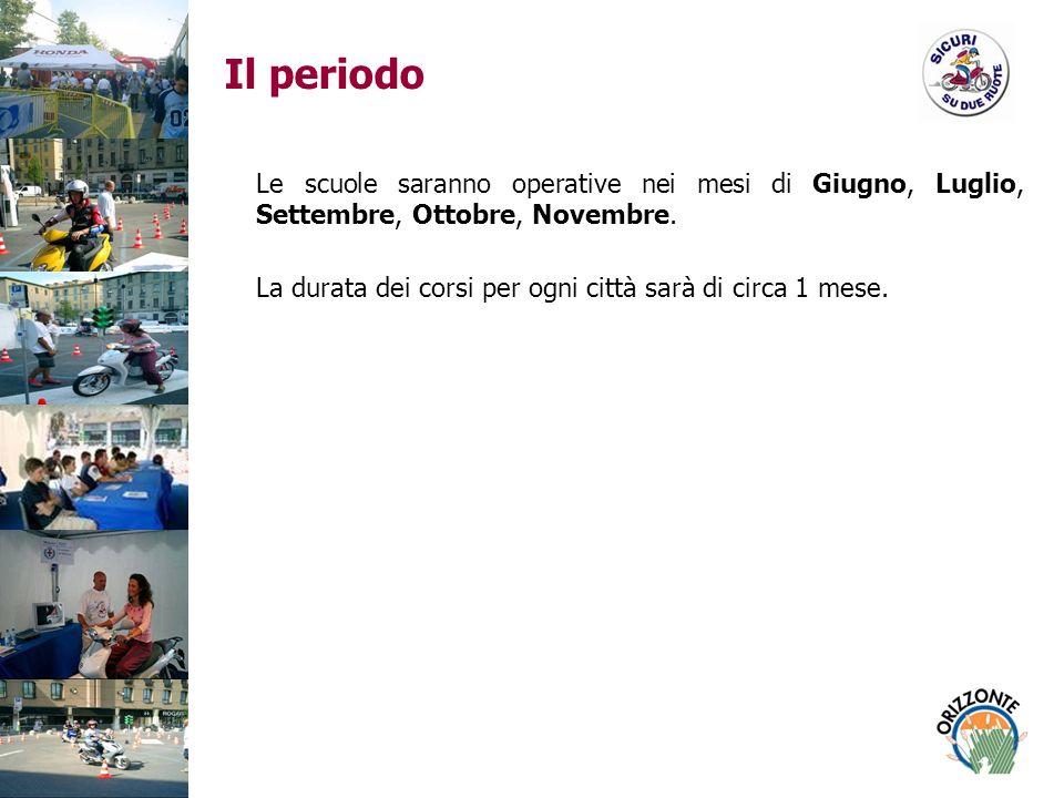 Il periodo Le scuole saranno operative nei mesi di Giugno, Luglio, Settembre, Ottobre, Novembre.