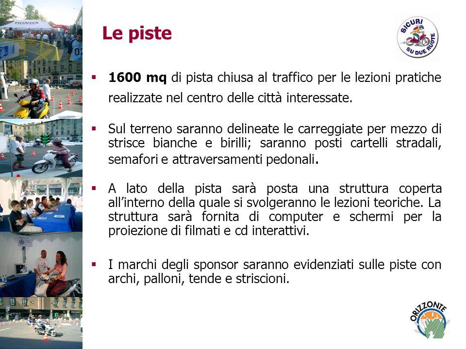 Le piste 1600 mq di pista chiusa al traffico per le lezioni pratiche realizzate nel centro delle città interessate.
