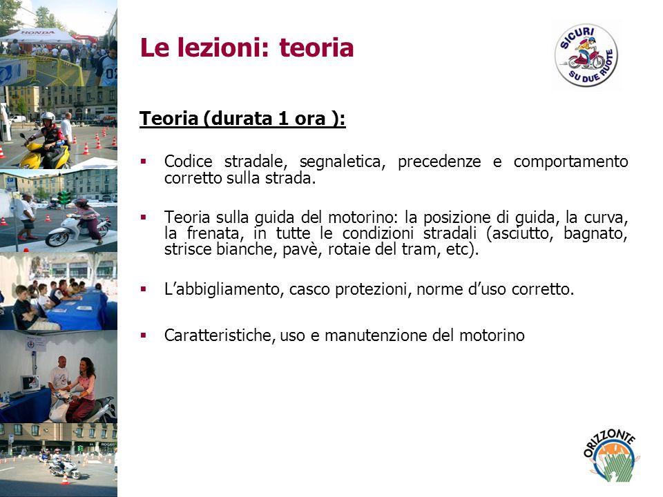 Le lezioni: teoria Teoria (durata 1 ora ): Codice stradale, segnaletica, precedenze e comportamento corretto sulla strada.