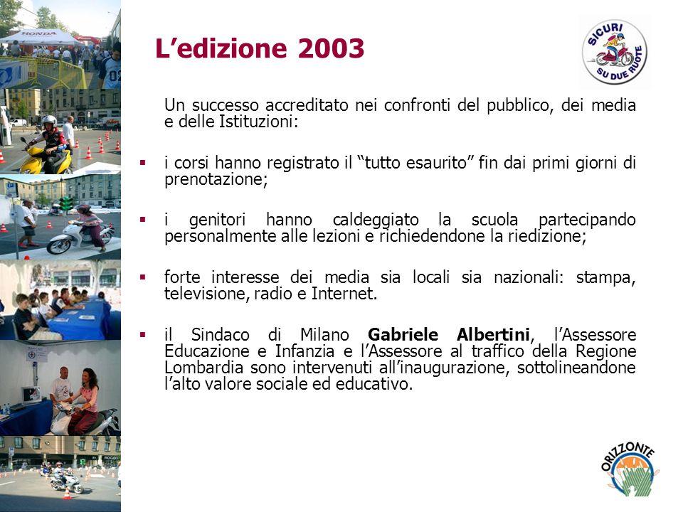 Ledizione 2003/la rassegna stampa