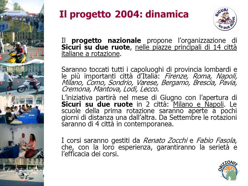 Il progetto 2004: dinamica Il progetto nazionale propone lorganizzazione di Sicuri su due ruote, nelle piazze principali di 14 città italiane a rotazione.