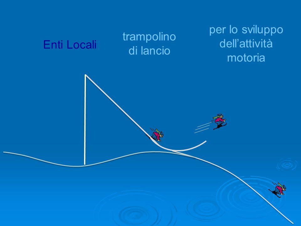 trampolino di lancio Enti Locali per lo sviluppo dellattività motoria