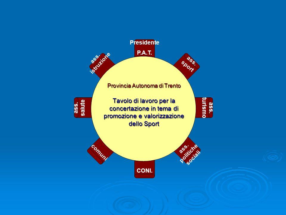 Provincia Autonoma di Trento Tavolo di lavoro per la concertazione in tema di promozione e valorizzazione dello Sport Presidente P.A.T.