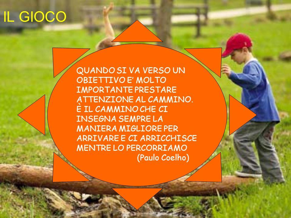 IL GIOCO I giochi devono essere A MISURA dei bambini come le SCARPE né troppo lunghe né troppo strette.