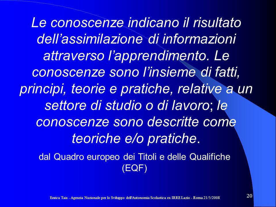Enrica Tais - Agenzia Nazionale per lo Sviluppo dell Autonomia Scolastica ex IRRE Lazio - Roma 21/5/2008 20 Le conoscenze indicano il risultato dellassimilazione di informazioni attraverso lapprendimento.