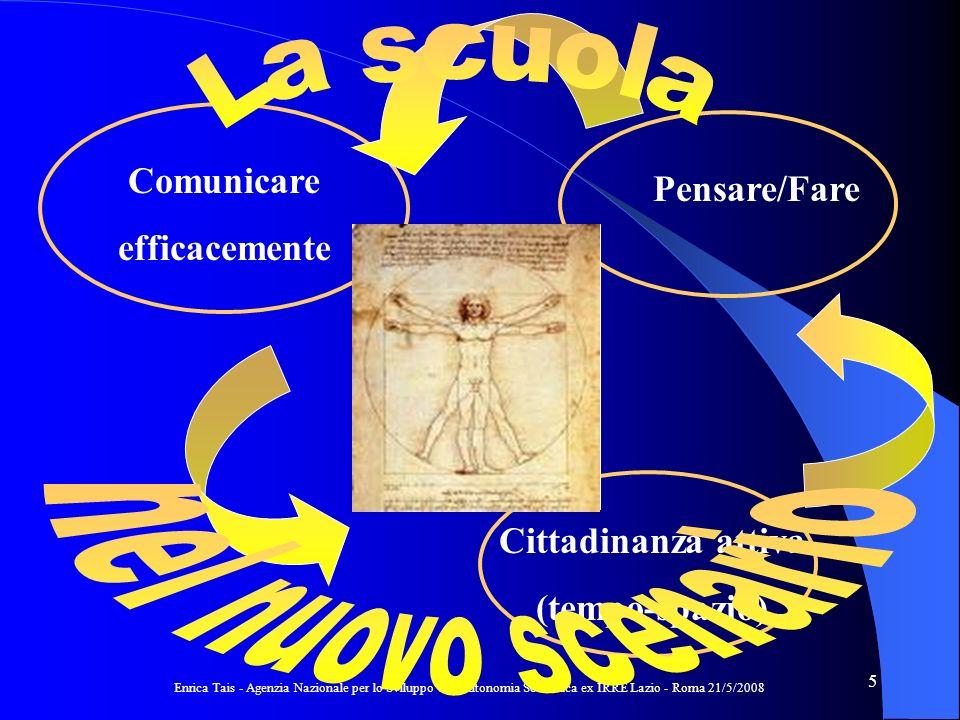 Enrica Tais - Agenzia Nazionale per lo Sviluppo dell Autonomia Scolastica ex IRRE Lazio - Roma 21/5/2008 16 1 2 3 4 5 1 2 3 Traguardi/Sviluppo Tappa intermedia Processo continuo