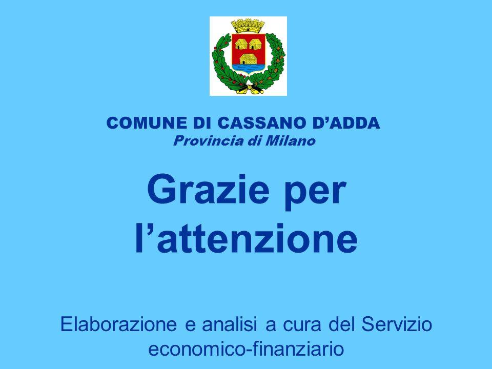 COMUNE DI CASSANO DADDA Provincia di Milano Elaborazione e analisi a cura del Servizio economico-finanziario Grazie per lattenzione