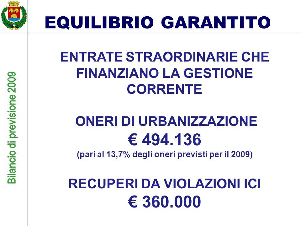 EQUILIBRIO GARANTITO ENTRATE STRAORDINARIE CHE FINANZIANO LA GESTIONE CORRENTE ONERI DI URBANIZZAZIONE 494.136 (pari al 13,7% degli oneri previsti per il 2009) RECUPERI DA VIOLAZIONI ICI 360.000
