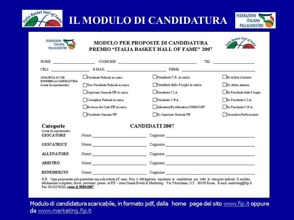 PROMEMORIA In breve, un riepilogo delle date fondamentali per l assegnazione del Premio Italia Basket Hall of Fame.