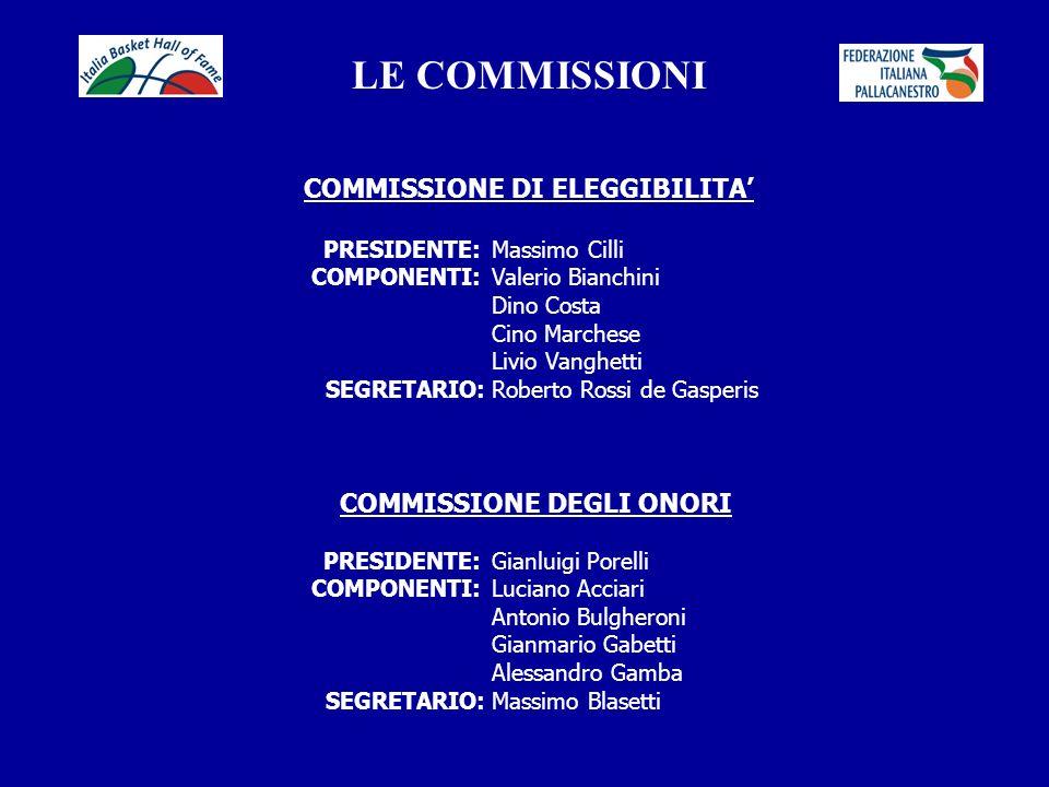 IL MODULO DI CANDIDATURA Modulo di candidatura scaricabile, in formato pdf, dalla home page del sito www.fip.it oppurewww.fip.it da www.marketing.fip.itwww.marketing.fip.it