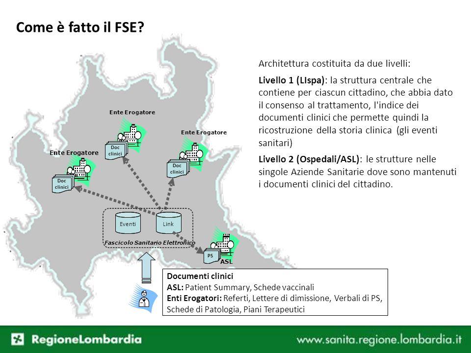 Come è fatto il FSE? Architettura costituita da due livelli: Livello 1 (LIspa): la struttura centrale che contiene per ciascun cittadino, che abbia da