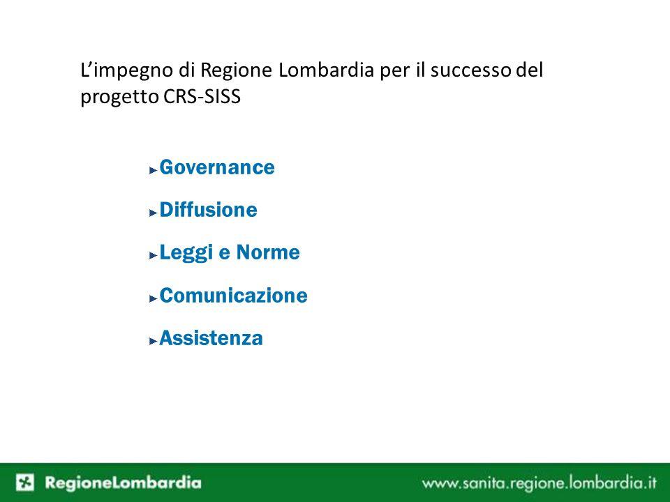 Limpegno di Regione Lombardia per il successo del progetto CRS-SISS Governance Diffusione Leggi e Norme Comunicazione Assistenza