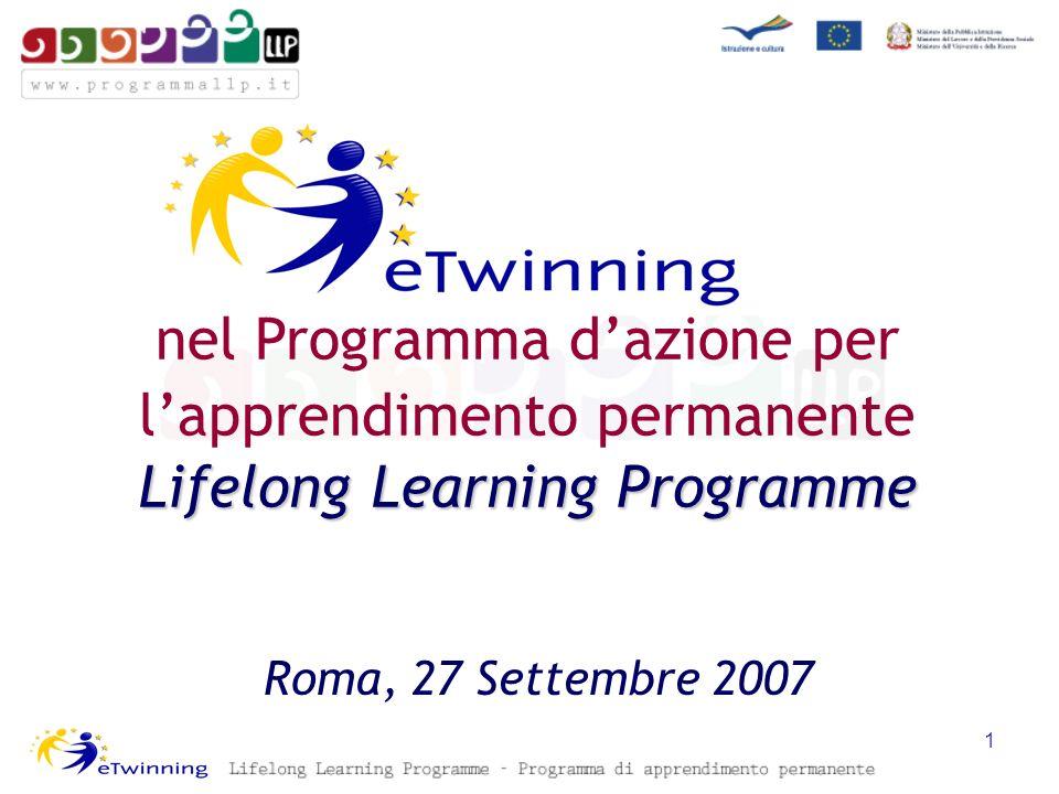 Roma, 27 Settembre 2007 Lifelong Learning Programme nel Programma dazione per lapprendimento permanente Lifelong Learning Programme 1