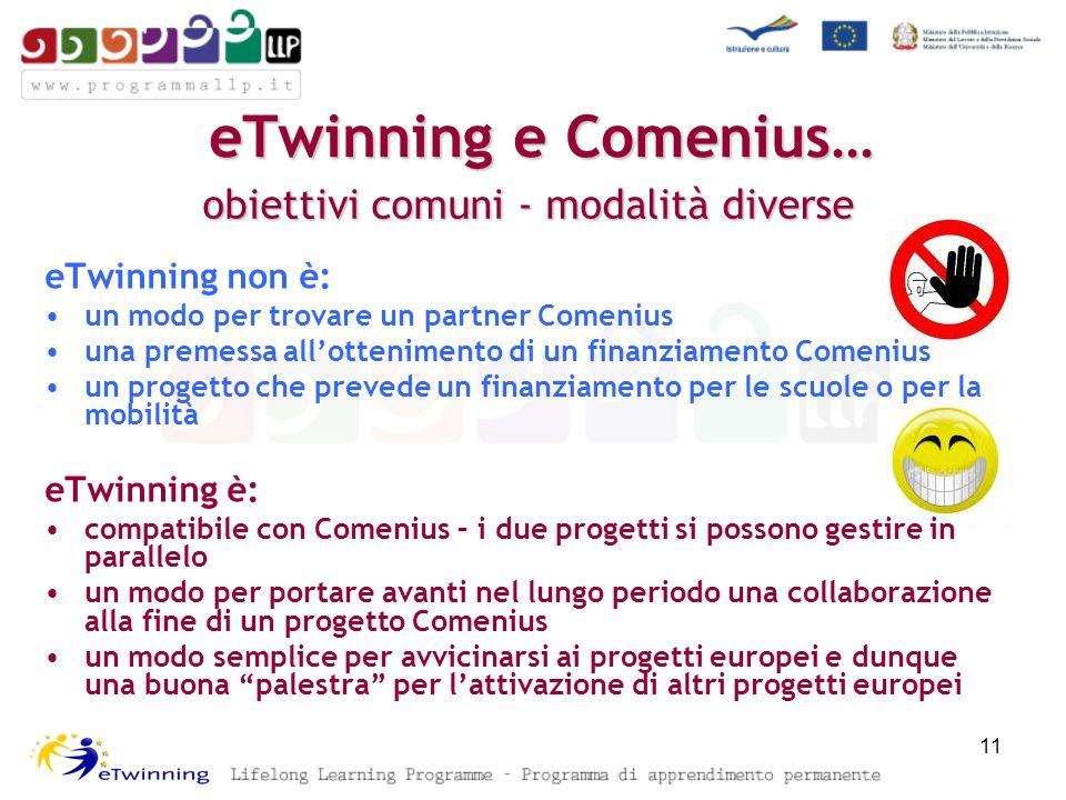 eTwinning e Comenius… eTwinning non è: un modo per trovare un partner Comenius una premessa allottenimento di un finanziamento Comenius un progetto ch