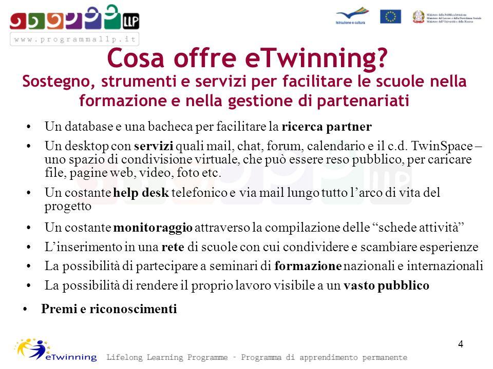 Cosa offre eTwinning? Un database e una bacheca per facilitare la ricerca partner 4 Sostegno, strumenti e servizi per facilitare le scuole nella forma