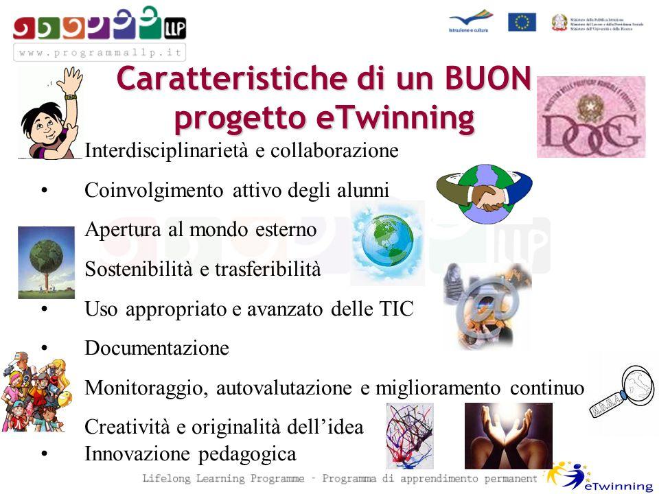 Caratteristiche di un BUON progetto eTwinning Interdisciplinarietà e collaborazione Coinvolgimento attivo degli alunni Apertura al mondo esterno Soste