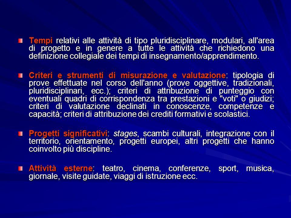 Tempi relativi alle attività di tipo pluridisciplinare, modulari, all'area di progetto e in genere a tutte le attività che richiedono una definizione