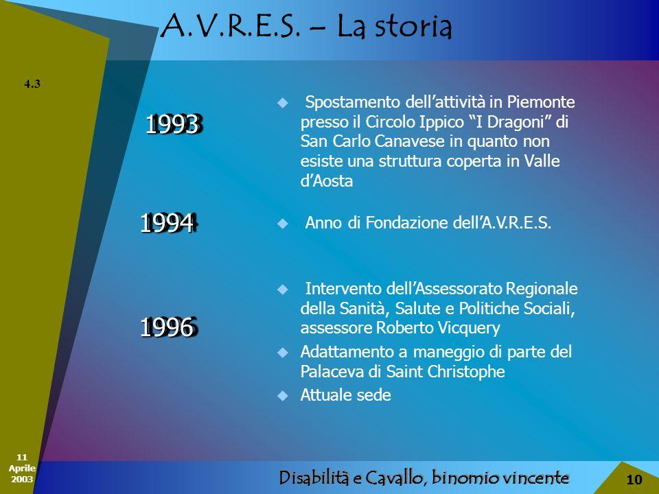 11 Aprile 2003 Disabilità e Cavallo, binomio vincente 10 A.V.R.E.S. – La storia 19931993 Spostamento dellattività in Piemonte presso il Circolo Ippico