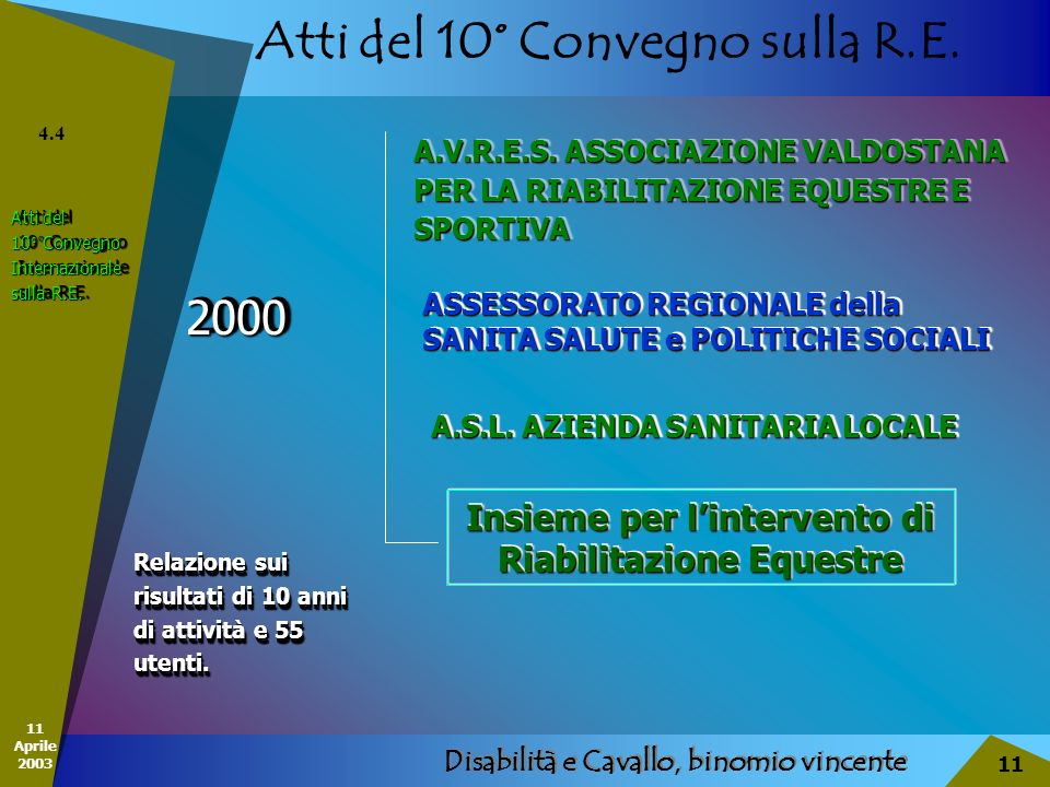 11 Aprile 2003 Disabilità e Cavallo, binomio vincente 11 Atti del 10° Convegno sulla R.E. 20002000 A.V.R.E.S. ASSOCIAZIONE VALDOSTANA PER LA RIABILITA
