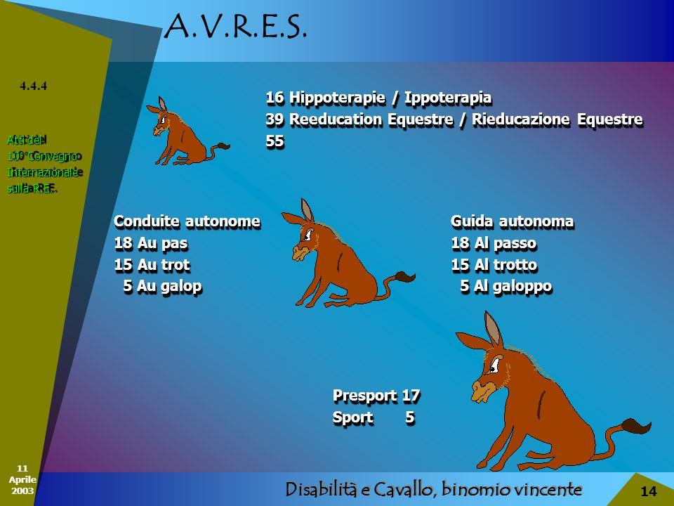 11 Aprile 2003 Disabilità e Cavallo, binomio vincente 14 A.V.R.E.S. 4.4.4 16 Hippoterapie / Ippoterapia 39 Reeducation Equestre / Rieducazione Equestr