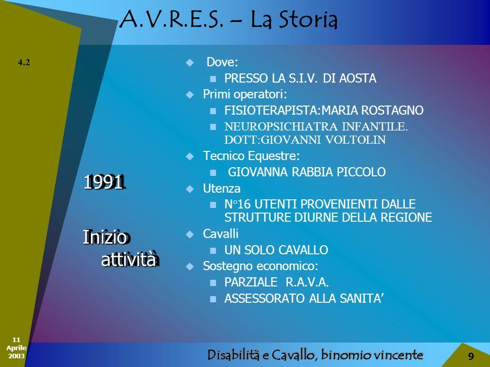 11 Aprile 2003 Disabilità e Cavallo, binomio vincente 9 A.V.R.E.S. – La Storia 1991 Inizio attività 1991 Dove: PRESSO LA S.I.V. DI AOSTA Primi operato