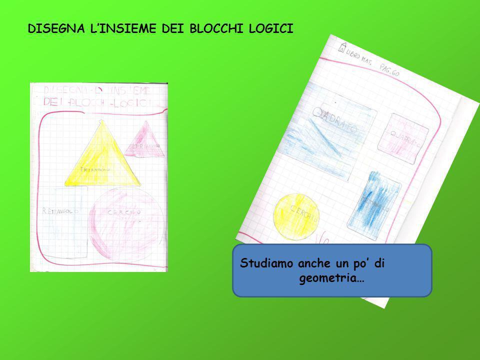 Studiamo anche un po di geometria… DISEGNA LINSIEME DEI BLOCCHI LOGICI