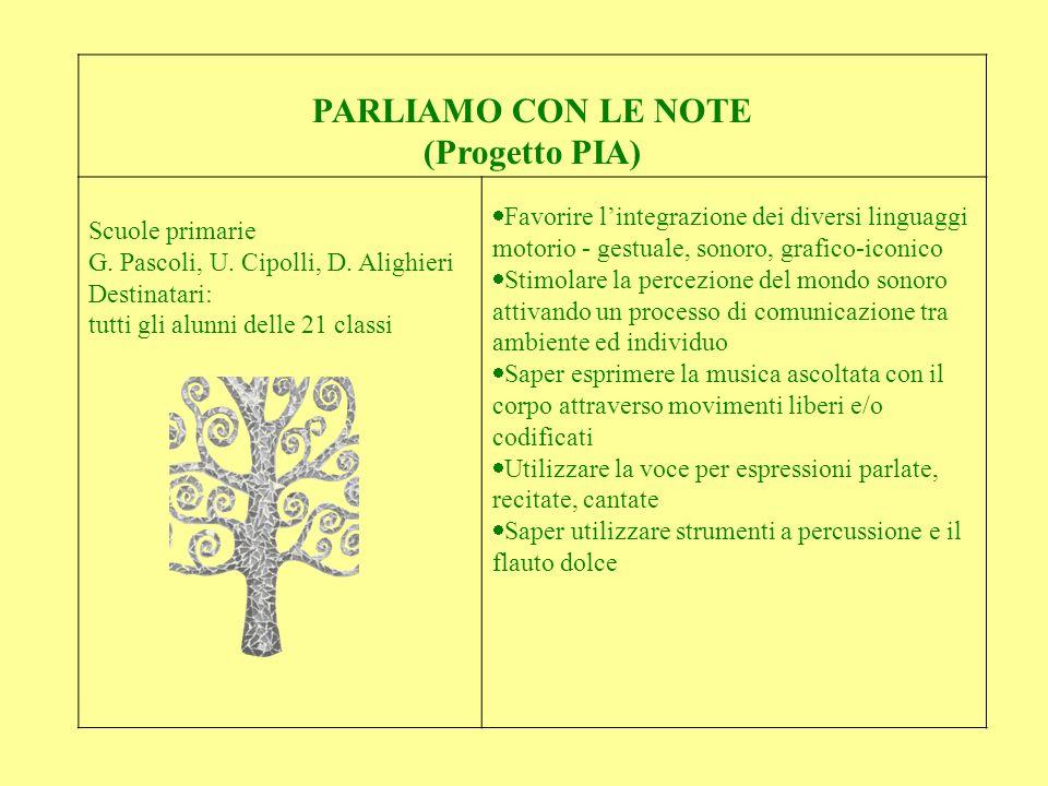 PARLIAMO CON LE NOTE (Progetto PIA) Scuole primarie G. Pascoli, U. Cipolli, D. Alighieri Destinatari: tutti gli alunni delle 21 classi Favorire linteg