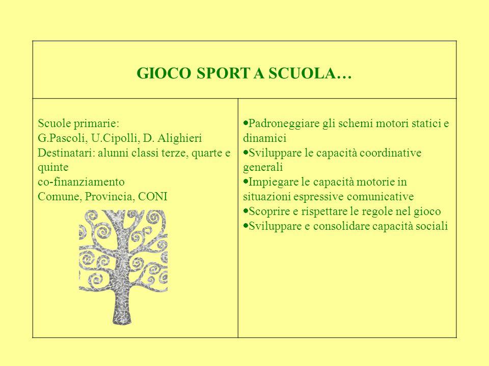 GIOCO SPORT A SCUOLA… Scuole primarie: G.Pascoli, U.Cipolli, D. Alighieri Destinatari: alunni classi terze, quarte e quinte co-finanziamento Comune, P