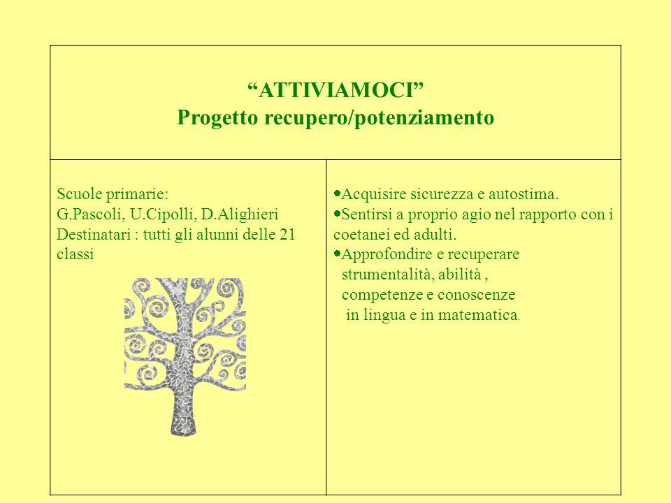 ATTIVIAMOCI Progetto recupero/potenziamento Scuole primarie: G.Pascoli, U.Cipolli, D.Alighieri Destinatari : tutti gli alunni delle 21 classi Acquisir