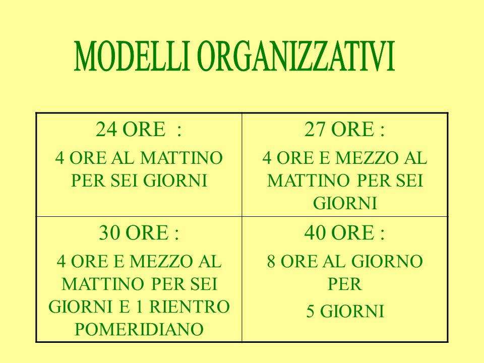 7 ITALIANO1 ARTE 1 INGLESE 2 SCIENZE MOTORIE E SPORTIVE 6 MATEMATICA1 MUSICA 1 STORIA1 SCIENZE 1 GEOGRAFIA 1 TECNOLOGIA 2 RELIGIONE CATTOLICA
