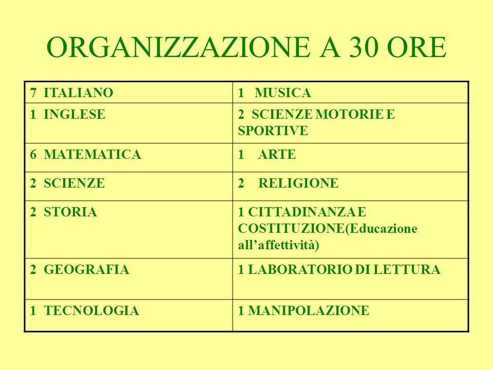ORGANIZZAZIONE A 30 ORE 7 ITALIANO1 MUSICA 1 INGLESE2 SCIENZE MOTORIE E SPORTIVE 6 MATEMATICA1 ARTE 2 SCIENZE2 RELIGIONE 2 STORIA1 CITTADINANZA E COST