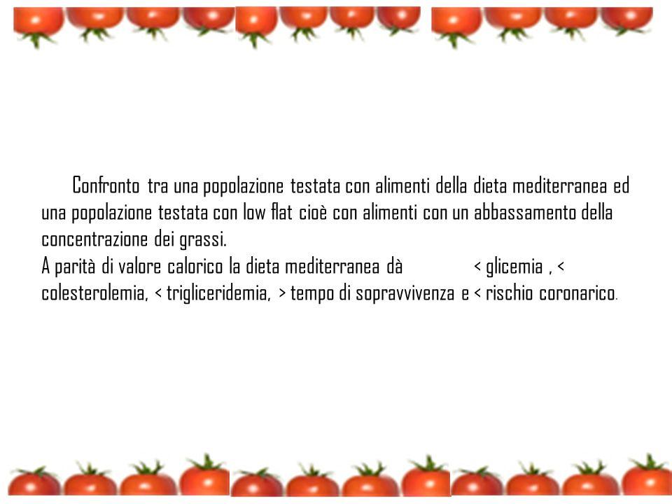 Confronto tra una popolazione testata con alimenti della dieta mediterranea ed una popolazione testata con low flat cioè con alimenti con un abbassamento della concentrazione dei grassi.