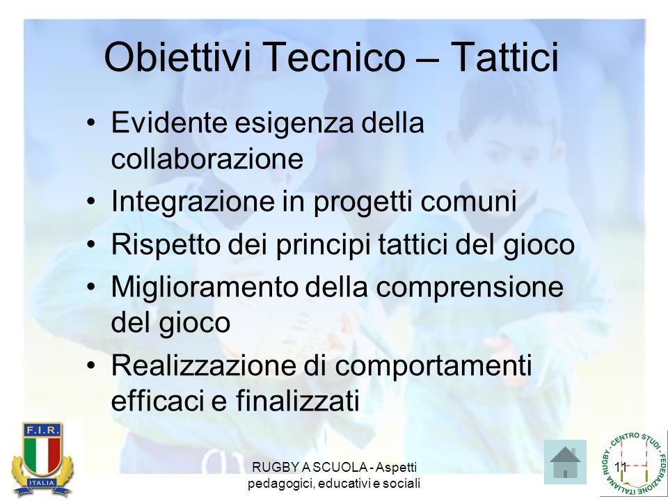 RUGBY A SCUOLA - Aspetti pedagogici, educativi e sociali 11 Obiettivi Tecnico – Tattici Evidente esigenza della collaborazione Integrazione in progett