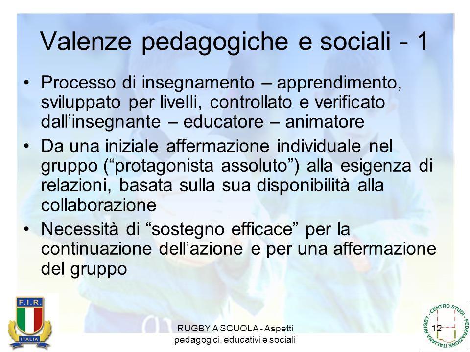 RUGBY A SCUOLA - Aspetti pedagogici, educativi e sociali 12 Valenze pedagogiche e sociali - 1 Processo di insegnamento – apprendimento, sviluppato per