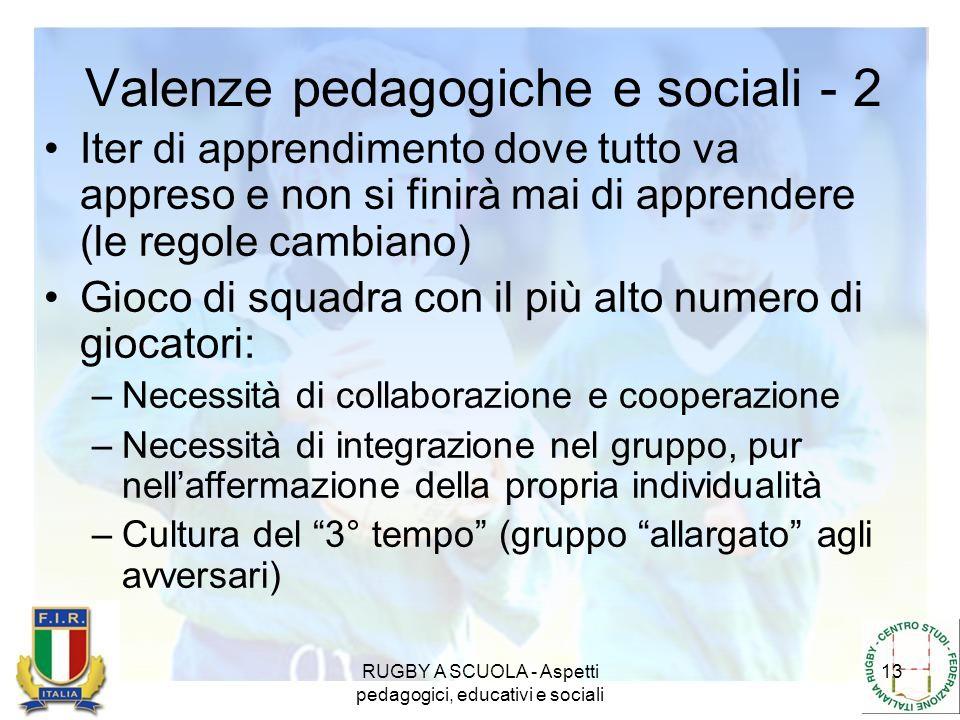 RUGBY A SCUOLA - Aspetti pedagogici, educativi e sociali 13 Valenze pedagogiche e sociali - 2 Iter di apprendimento dove tutto va appreso e non si fin